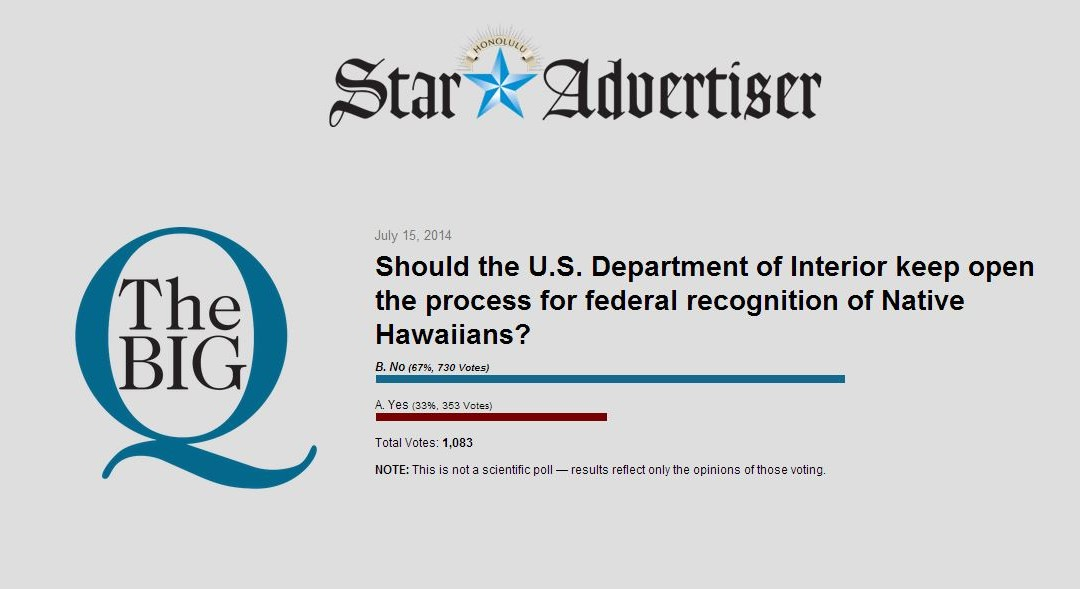 Star-Advertiser Poll Confirms that Majority Oppose Federal Involvement in Native Hawaiian Recognition